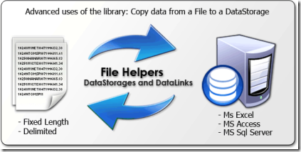 fileHelpers2